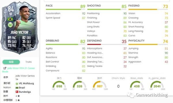 FIFA21-冰凍奧亞爾、維克托SBC作業 5