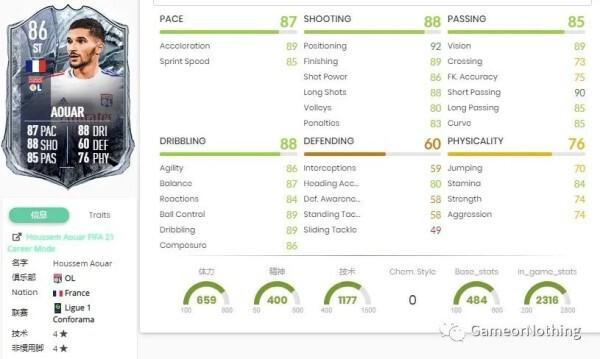 FIFA21-冰凍奧亞爾、維克托SBC作業 1