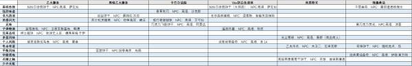命運2-曙光節活動指南 41