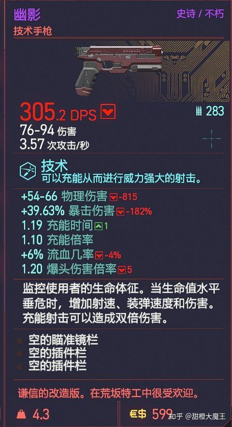 Cyberpunk2077 – 全不朽手槍篇1 23