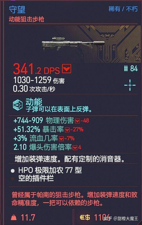 Cyberpunk2077 – 全不朽狙擊槍篇 5