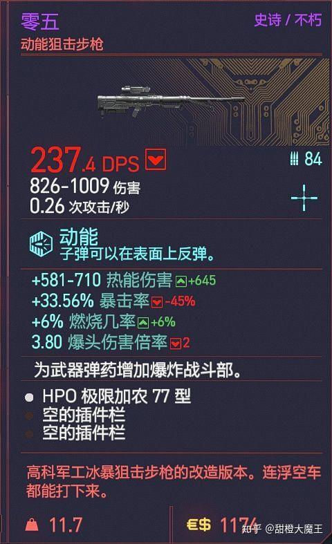 Cyberpunk2077 – 全不朽狙擊槍篇 7