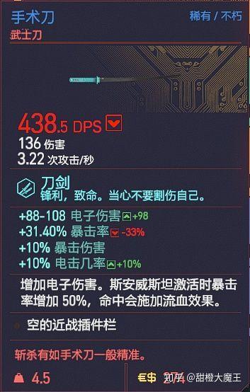 Cyberpunk2077 – 全不朽近戰武器篇 27