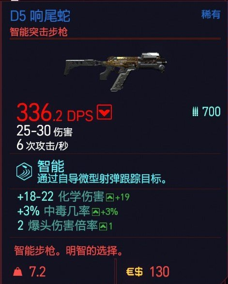 Cyberpunk2077 – D5響尾蛇特殊塗裝 7
