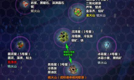 缺氧-眼冒金星DLC各星球資源