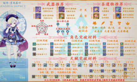 原神-七七武器、聖遺物及突破材料指南