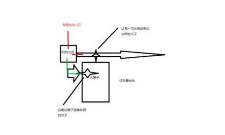 戴森球計劃-四項分流傳送器建造思路
