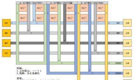 戴森球計劃-如何規劃生產路線