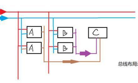 戴森球計劃-總線佈局與量化黑盒佈局科普