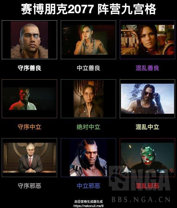 Cyberpunk2077–主要人物陣容九宮格 1