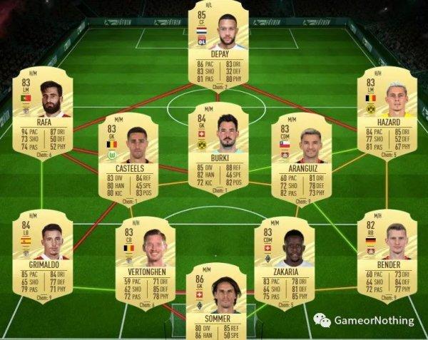 FIFA21-荷甲大決戰SBC作業 Klaiber、Malen、Stones SBC作業 5