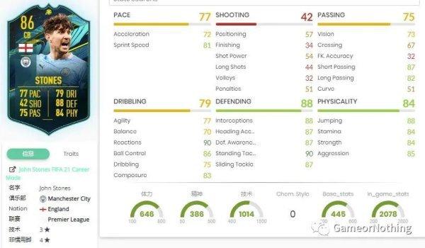 FIFA21-荷甲大決戰SBC作業 Klaiber、Malen、Stones SBC作業 15