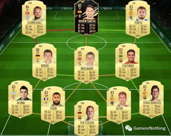 FIFA21-荷甲大決戰SBC作業 Klaiber、Malen、Stones SBC作業 17
