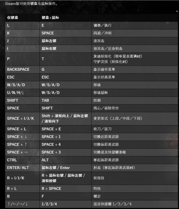仁王2-PC版鍵鼠鍵位設置參考及調整 59