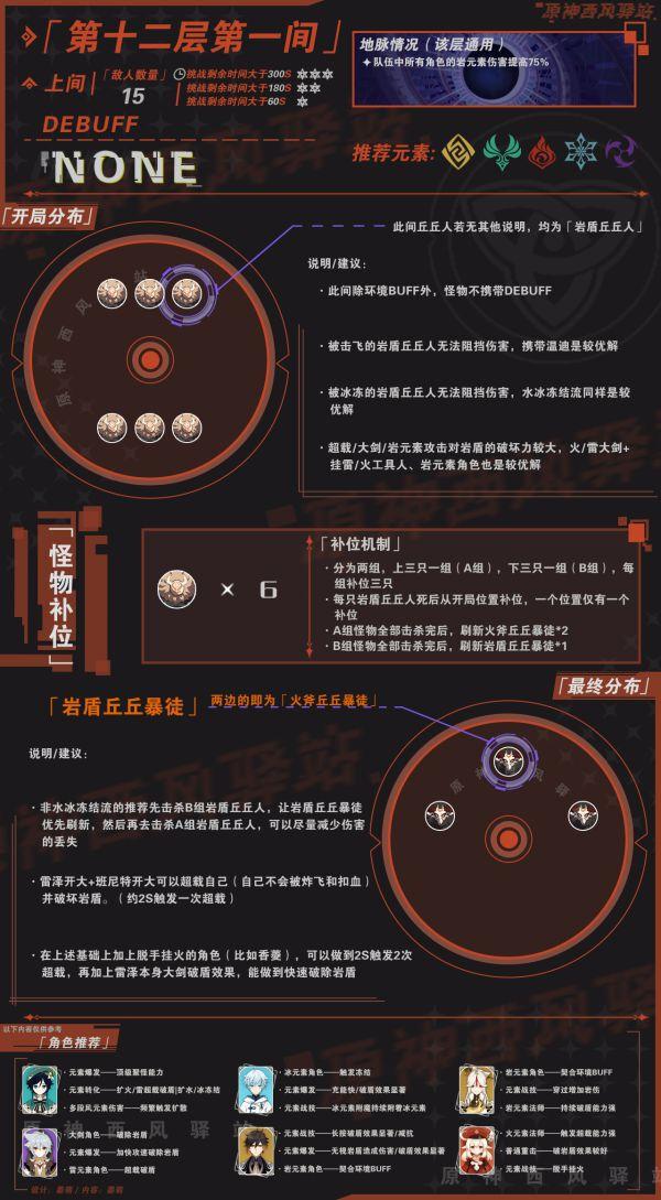 原神-1.3版深淵第12層怪物擊殺順序解析 7