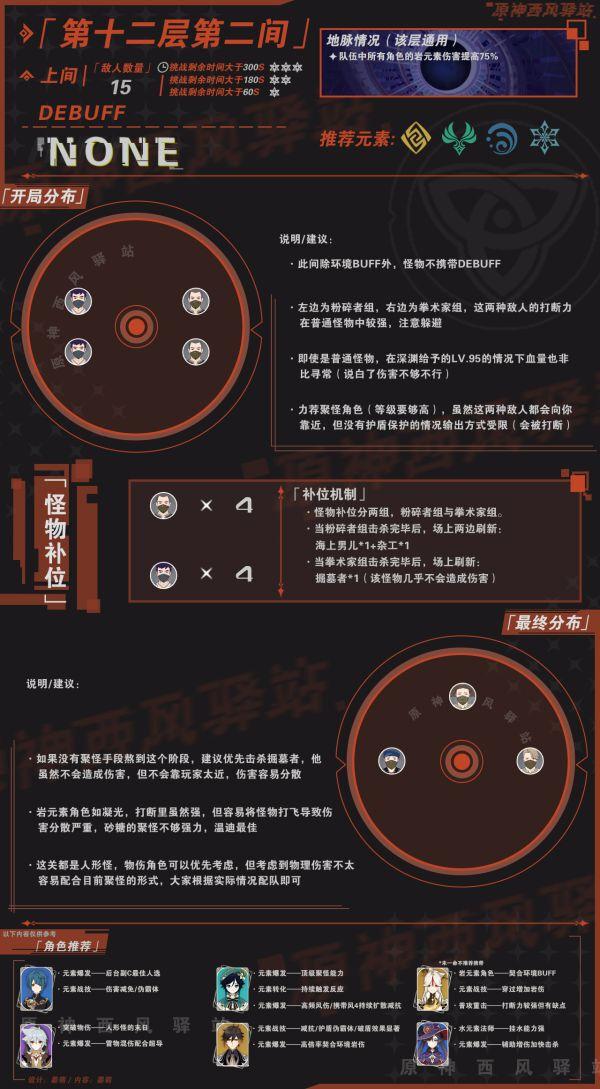 原神-1.3版深淵第12層怪物擊殺順序解析 13