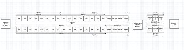 戴森球計劃-全矩陣120/min量產規劃 3