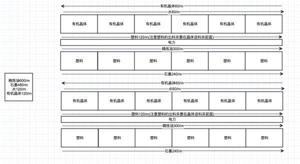 戴森球計劃-全矩陣120/min量產規劃 7