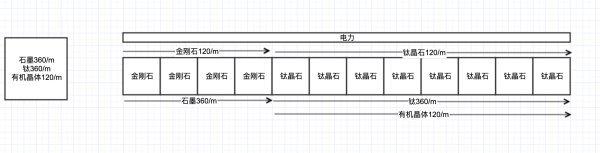 戴森球計劃-全矩陣120/min量產規劃 13