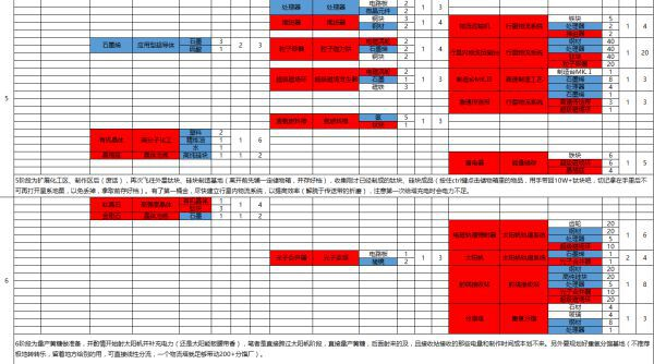 戴森球計劃-游戲進度 35