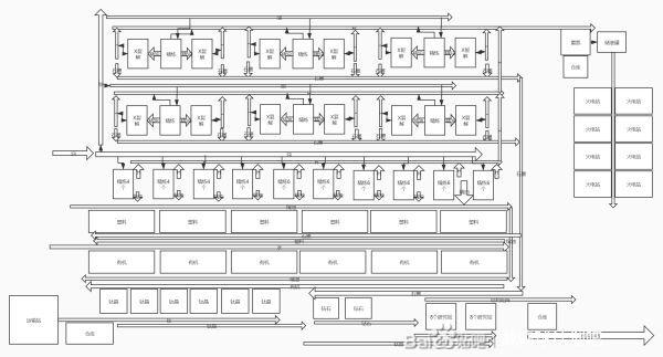 戴森球計劃-結構矩陣不採煤量化布線 1