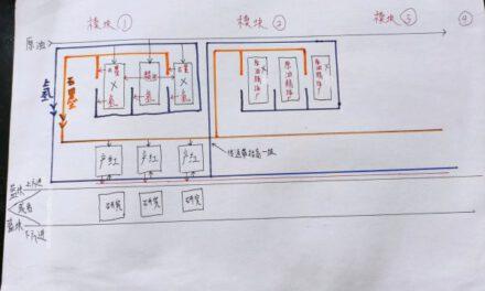 戴森球計劃-能量矩陣產線佈局