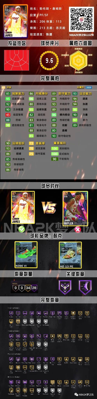 NBA2K21-銀河詹姆斯球員卡解析 25