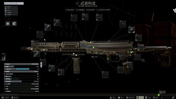 逃離塔科夫-0.12.9版本中期半裝武器 17