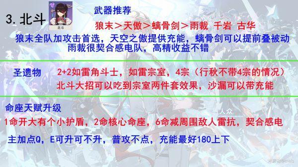 原神-感電隊陣容配置詳解 7