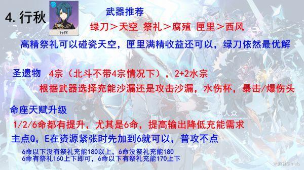 原神-感電隊陣容配置詳解 9