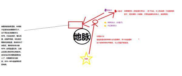 原神-深境螺旋11-2無溫迪滿星打法攻略 3