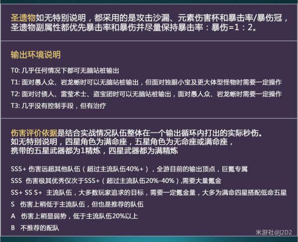 原神-火系角色陣容搭配思路 1