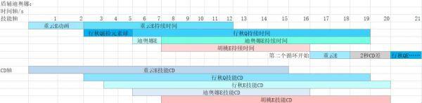 原神-胡桃+行秋無縫裁雨留虹循環打法教學 15