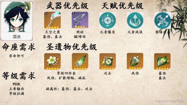 原神-莫娜核彈流陣容搭配及輸出手法教學 7
