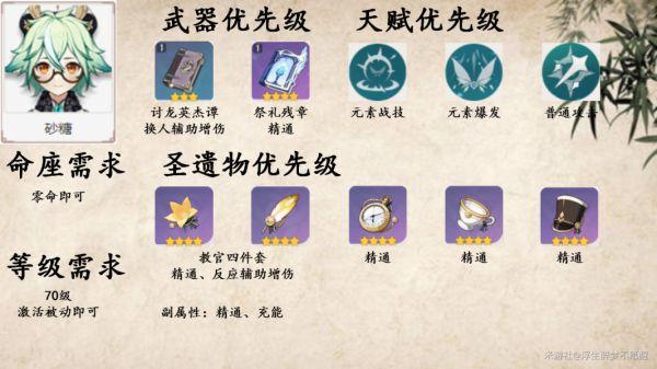 原神-莫娜核彈流陣容搭配及輸出手法教學 9