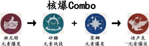 原神-莫娜核彈流陣容搭配及輸出手法教學 13