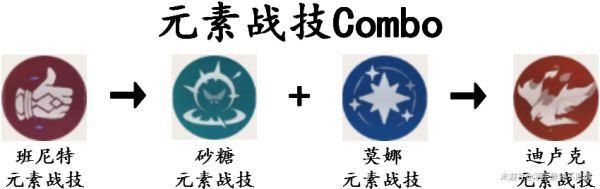 原神-莫娜核彈流陣容搭配及輸出手法教學 15