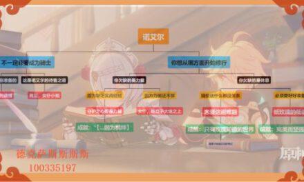 原神-諾艾爾邀約事件CG展示