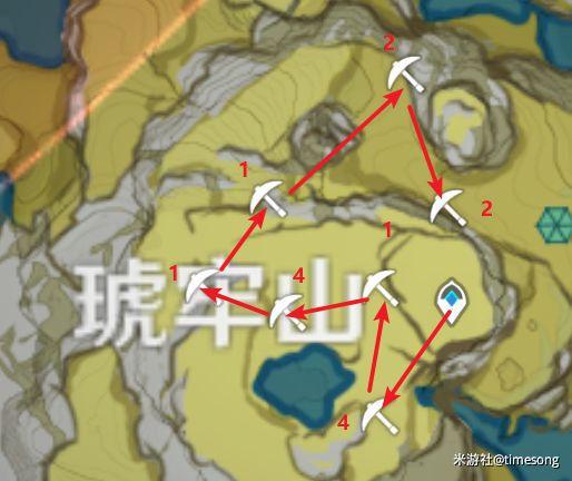 原神-赤團開時UP角色突破材料入手線路 23