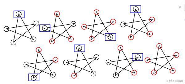 原神-靈矩關五角星火把解謎 3
