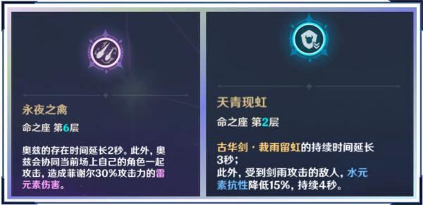 原神-魔王武裝陣容全解析 87
