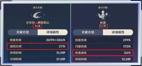 原神-魔王武裝陣容全解析 89