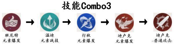 原神-1.3版迪盧克陣容搭配及連招教學 7