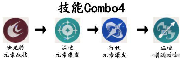 原神-1.3版迪盧克陣容搭配及連招教學 9