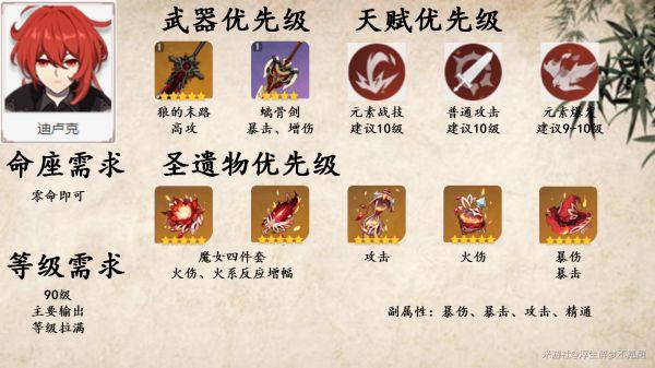 原神-1.3版迪盧克陣容搭配及連招教學 11