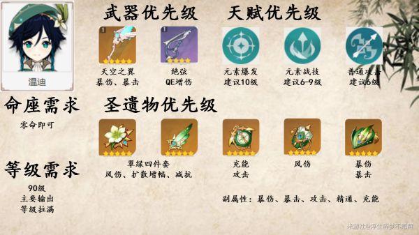 原神-1.3版迪盧克陣容搭配及連招教學 15
