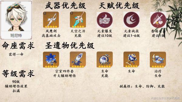 原神-1.3版迪盧克陣容搭配及連招教學 17