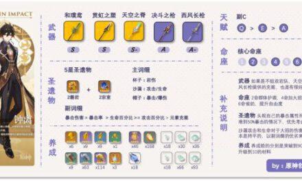 原神-1.3版鍾離雙流派裝備搭配思路
