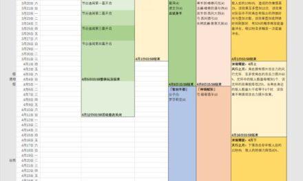 原神-1.4版本活動內容時間表
