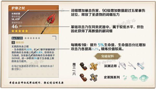 原神-2月23日神鑄賦形武器分析 3